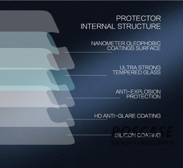 Фотография Nillkin H+ Pro | Защитное стекло для Meizu M3 / M3 mini / M3s