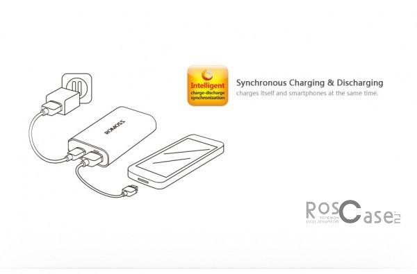 Фото дополнительного внешнего аккумулятора ROMOSS Sailing 3 (PH30-301) (7800mAh)