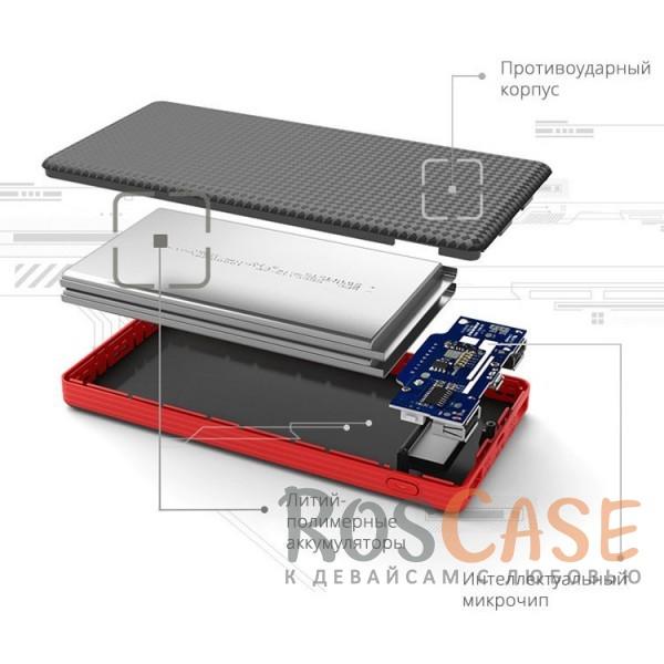 Фото Черный Портативное зарядное устройство в противоударном корпусе с ЖК дисплеем 10000mAh (2 USB)