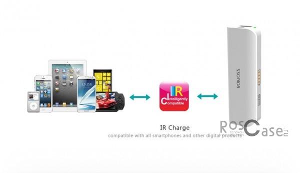 Фото дополнительного внешнего аккумулятора ROMOSS Sailing 1 (PH10-301) (2600mAh)