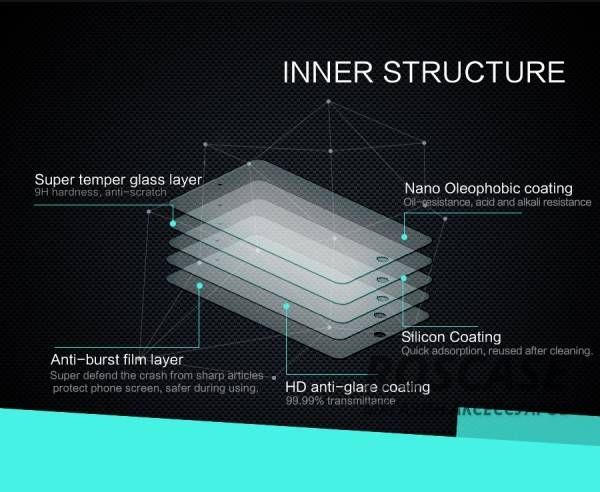 изображение защитное стекло Nillkin Anti-Explosion Glass Screen (H+) (закругл. края) для Apple iPad mini 4