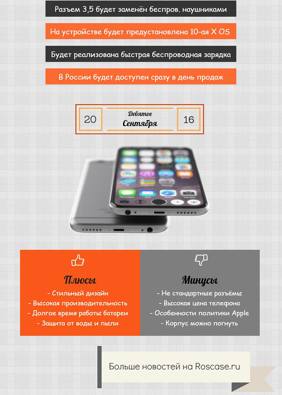 Айфон 7 Фото | Факты в новотях | Инфографика 2
