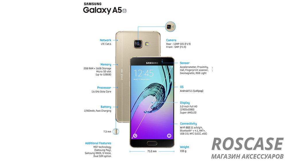 Обзор Samsung Galaxy A5 A510F