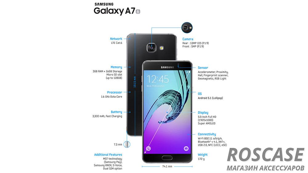Обзор Samsung Galaxy A7 A710F