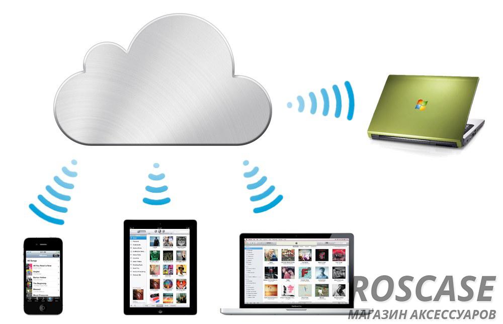 Дополнительная память для iPad и iPhone
